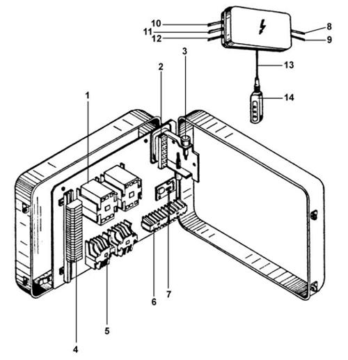 Электрический щит управления тельфером