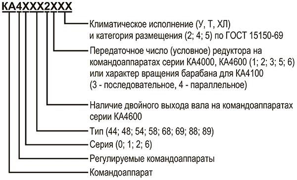 Командоаппарат КА - структура условного обозначения