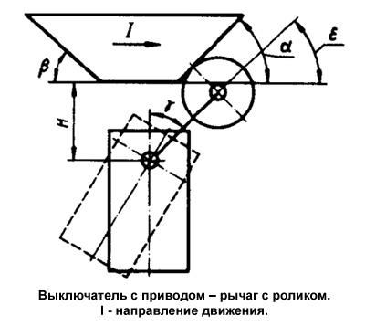 Выключатель ВП16 с приводом – рычаг с роликом