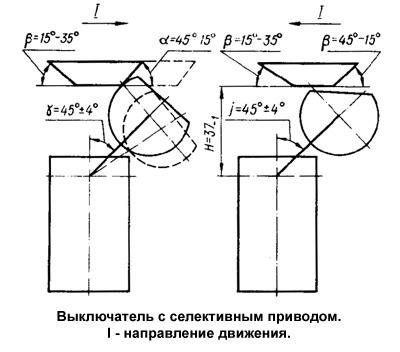 Выключатель ВП16 с селективным приводом