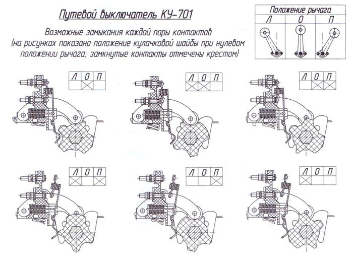 Возможные варианты замыкания контактов выключателя КУ-701 У2