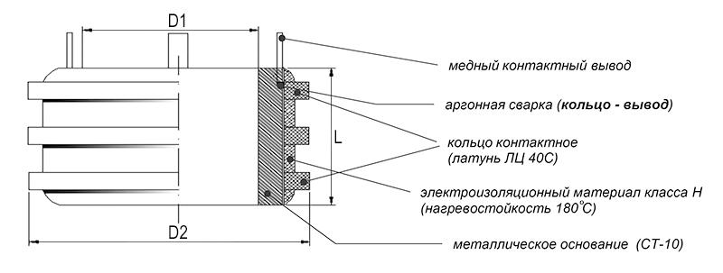 Габаритно-присоединительные размеры блоков контактных колец для электродвигателей MTF, MTH