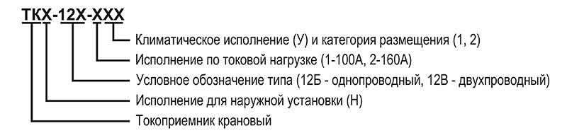 Структура условного обозначения токоприемников ТК-12Б, ТКН-12Б, ТК-12В, ТКН-12В